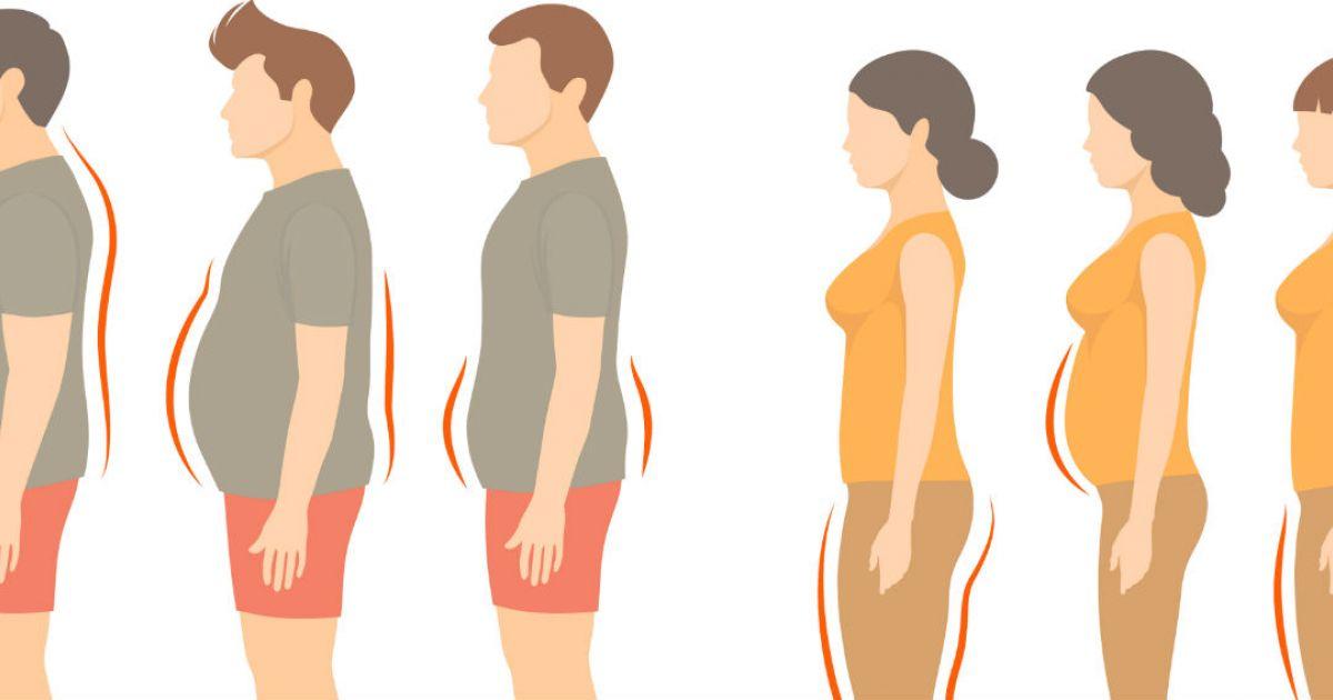 Calcula tu índice de grasa corporal